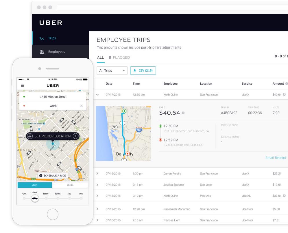 uber para viajes de negocios